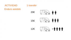 tarifas-remontes-furgoneta-enduro